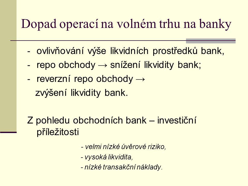 Dopad operací na volném trhu na banky - ovlivňování výše likvidních prostředků bank, - repo obchody → snížení likvidity bank; - reverzní repo obchody → zvýšení likvidity bank.