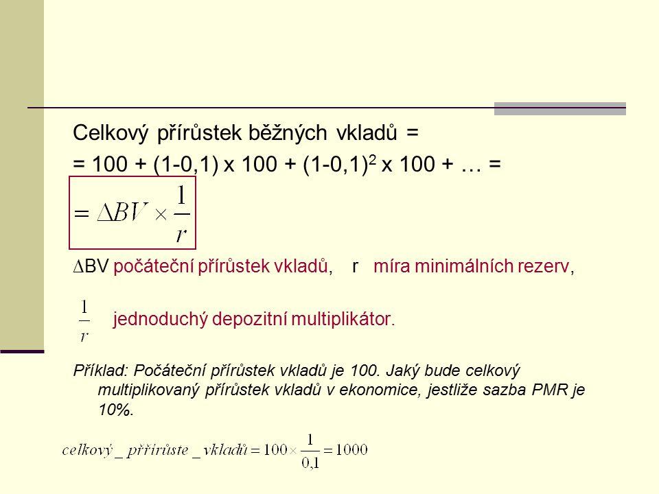 Celkový přírůstek běžných vkladů = = 100 + (1-0,1) x 100 + (1-0,1) 2 x 100 + … = ∆BV počáteční přírůstek vkladů, r míra minimálních rezerv, jednoduchý depozitní multiplikátor.
