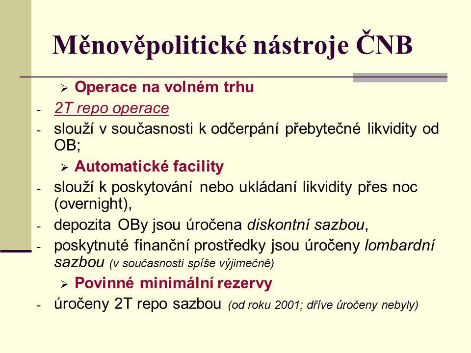 Měnověpolitické nástroje ČNB  Operace na volném trhu - 2T repo operace - slouží v současnosti k odčerpání přebytečné likvidity od OB;  Automatické facility - slouží k poskytování nebo ukládaní likvidity přes noc (overnight), - depozita OBy jsou úročena diskontní sazbou, - poskytnuté finanční prostředky jsou úročeny lombardní sazbou (v současnosti spíše výjimečně)  Povinné minimální rezervy - úročeny 2T repo sazbou (od roku 2001; dříve úročeny nebyly)