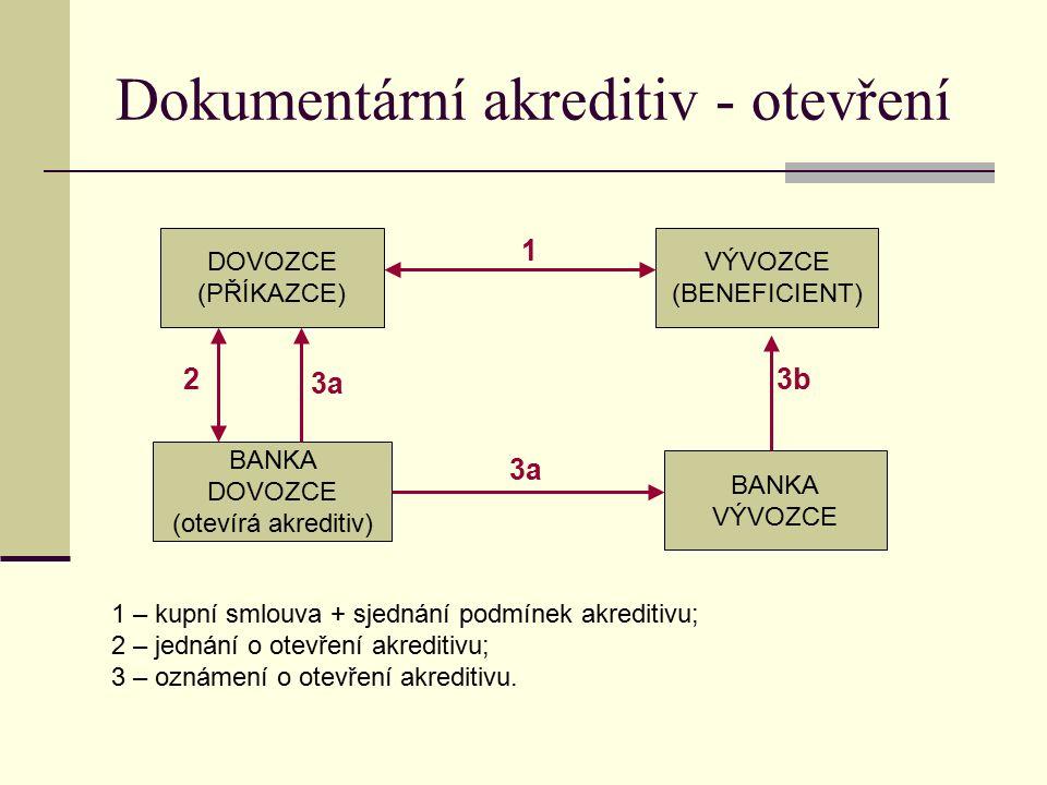 Dokumentární akreditiv - otevření DOVOZCE (PŘÍKAZCE) VÝVOZCE (BENEFICIENT) BANKA DOVOZCE (otevírá akreditiv) BANKA VÝVOZCE 1 – kupní smlouva + sjednání podmínek akreditivu; 2 – jednání o otevření akreditivu; 3 – oznámení o otevření akreditivu.