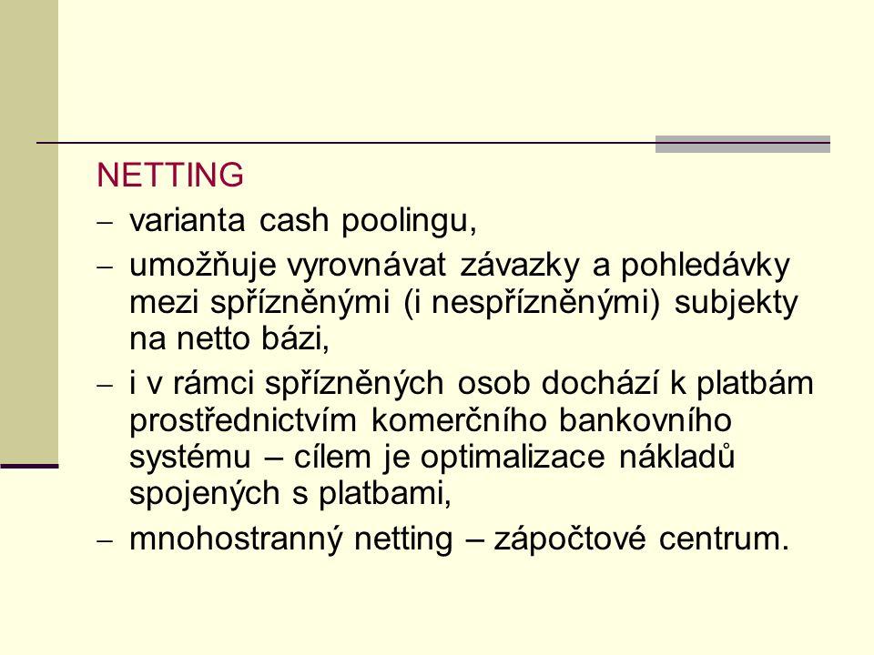 NETTING  varianta cash poolingu,  umožňuje vyrovnávat závazky a pohledávky mezi spřízněnými (i nespřízněnými) subjekty na netto bázi,  i v rámci spřízněných osob dochází k platbám prostřednictvím komerčního bankovního systému – cílem je optimalizace nákladů spojených s platbami,  mnohostranný netting – zápočtové centrum.