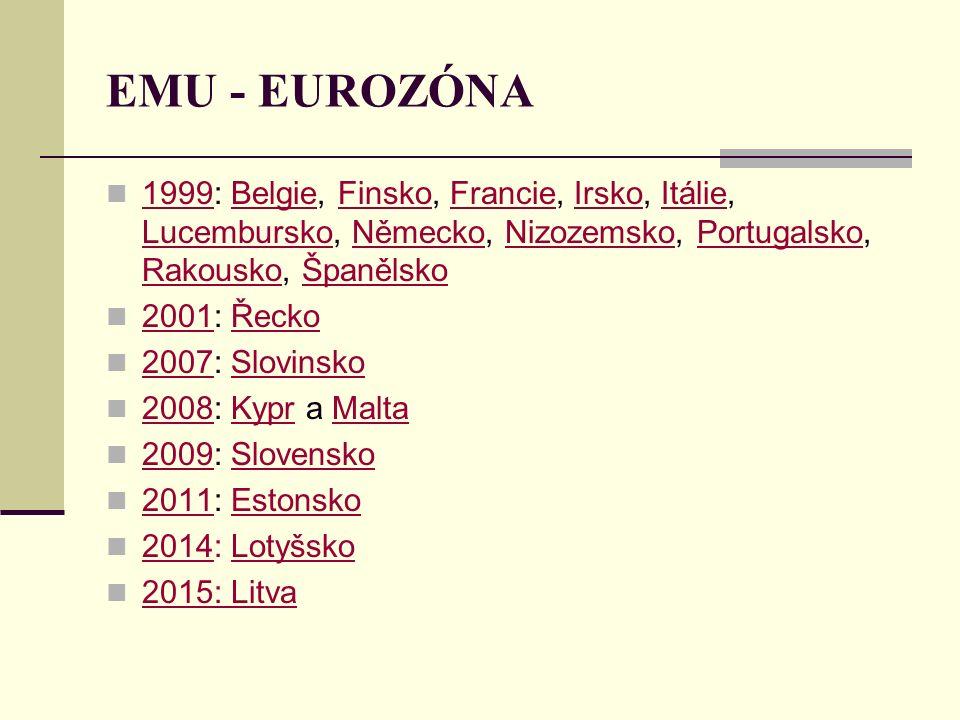 EMU - EUROZÓNA 1999: Belgie, Finsko, Francie, Irsko, Itálie, Lucembursko, Německo, Nizozemsko, Portugalsko, Rakousko, Španělsko 1999BelgieFinskoFrancieIrskoItálie LucemburskoNěmeckoNizozemskoPortugalsko RakouskoŠpanělsko 2001: Řecko 2001Řecko 2007: Slovinsko 2007Slovinsko 2008: Kypr a Malta 2008KyprMalta 2009: Slovensko 2009Slovensko 2011: Estonsko 2011Estonsko 2014: Lotyšsko 2015: Litva