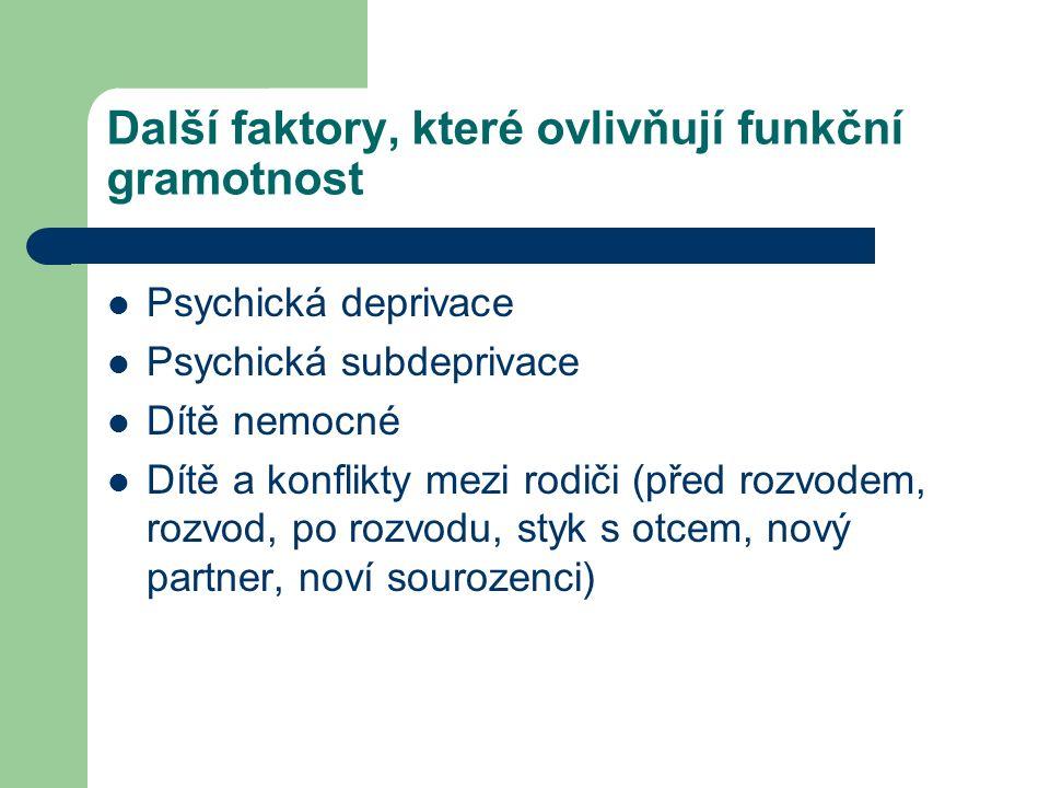Další faktory, které ovlivňují funkční gramotnost Psychická deprivace Psychická subdeprivace Dítě nemocné Dítě a konflikty mezi rodiči (před rozvodem, rozvod, po rozvodu, styk s otcem, nový partner, noví sourozenci)