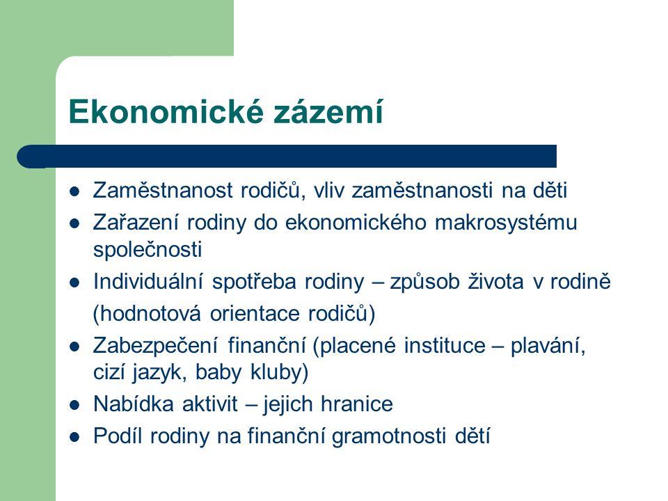 Ekonomické zázemí Zaměstnanost rodičů, vliv zaměstnanosti na děti Zařazení rodiny do ekonomického makrosystému společnosti Individuální spotřeba rodiny – způsob života v rodině (hodnotová orientace rodičů) Zabezpečení finanční (placené instituce – plavání, cizí jazyk, baby kluby) Nabídka aktivit – jejich hranice Podíl rodiny na finanční gramotnosti dětí