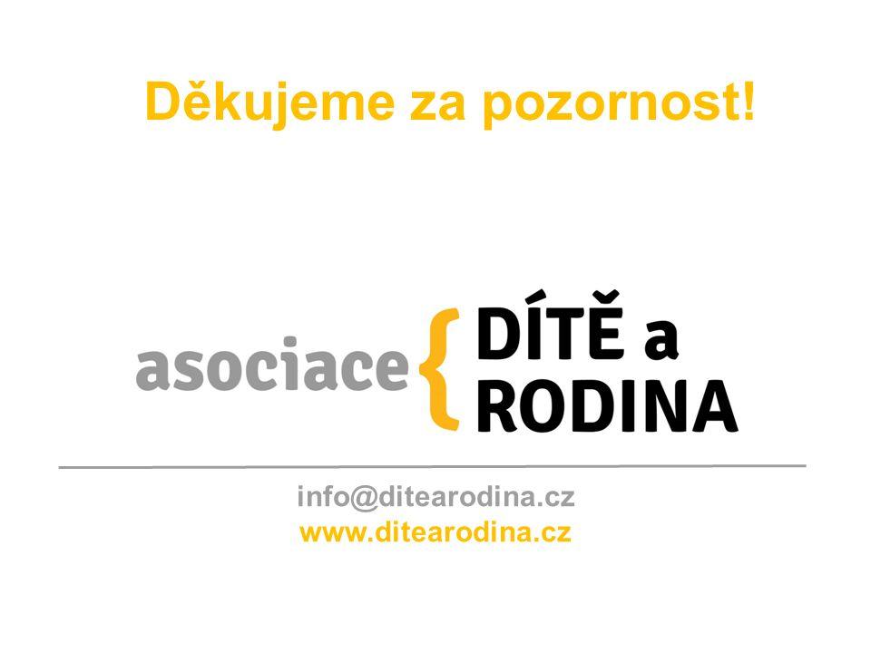 Děkujeme za pozornost! info@ditearodina.cz www.ditearodina.cz