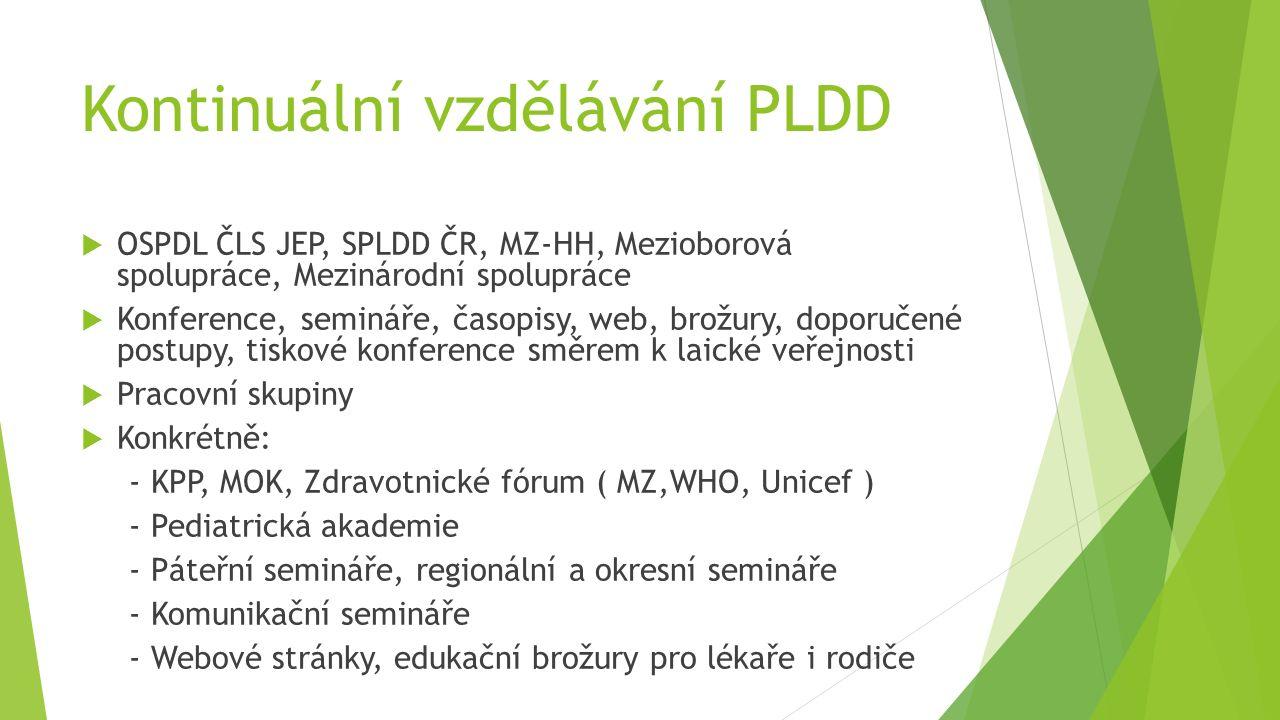 BUDOUCNOST?  PLDD  Vzdělávání  Komunikace  Vzájemný respekt  Zodpovědnost