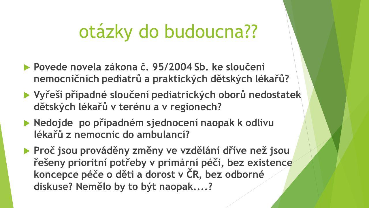 otázky do budoucna?. Povede novela zákona č. 95/2004 Sb.