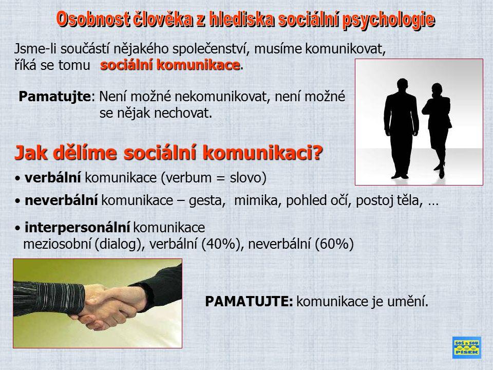Jsme-li součástí nějakého společenství, musíme komunikovat, říká se tomu sociální komunikace sociální komunikace.