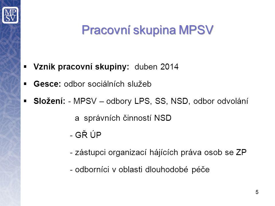  Vznik pracovní skupiny: duben 2014  Gesce: odbor sociálních služeb  Složení: - MPSV – odbory LPS, SS, NSD, odbor odvolání a správních činností NSD - GŘ ÚP - zástupci organizací hájících práva osob se ZP - odborníci v oblasti dlouhodobé péče 5 Pracovní skupina MPSV