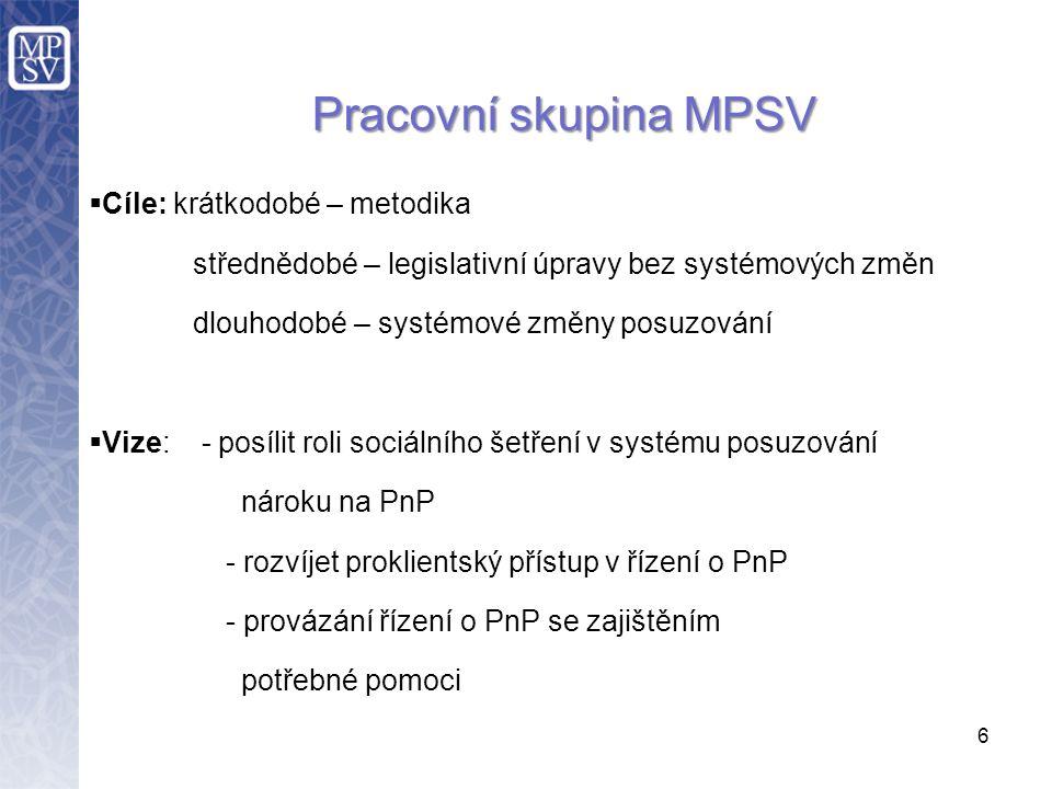  Cíle: krátkodobé – metodika střednědobé – legislativní úpravy bez systémových změn dlouhodobé – systémové změny posuzování  Vize: - posílit roli sociálního šetření v systému posuzování nároku na PnP - rozvíjet proklientský přístup v řízení o PnP - provázání řízení o PnP se zajištěním potřebné pomoci 6 Pracovní skupina MPSV