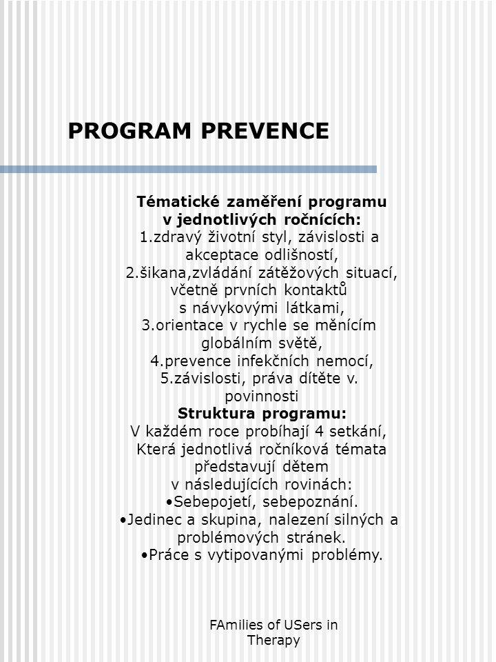 FAmilies of USers in Therapy Tématické zaměření programu v jednotlivých ročnících: 1.zdravý životní styl, závislosti a akceptace odlišností, 2.šikana,zvládání zátěžových situací, včetně prvních kontaktů s návykovými látkami, 3.orientace v rychle se měnícím globálním světě, 4.prevence infekčních nemocí, 5.závislosti, práva dítěte v.