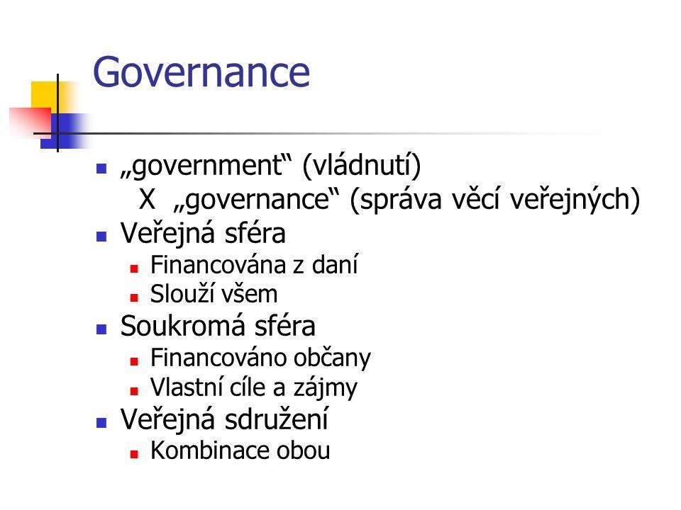 """Governance """"government"""" (vládnutí) X """"governance"""" (správa věcí veřejných) Veřejná sféra Financována z daní Slouží všem Soukromá sféra Financováno obča"""