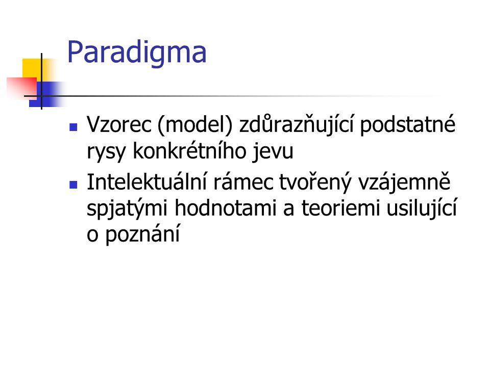 Paradigma Vzorec (model) zdůrazňující podstatné rysy konkrétního jevu Intelektuální rámec tvořený vzájemně spjatými hodnotami a teoriemi usilující o p