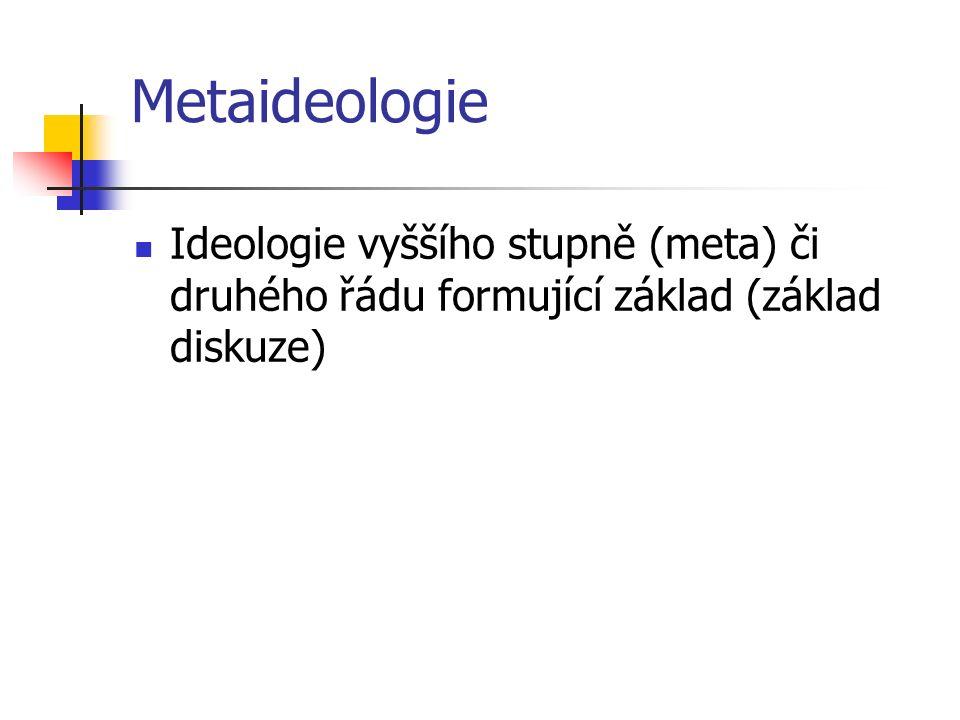 Metaideologie Ideologie vyššího stupně (meta) či druhého řádu formující základ (základ diskuze)