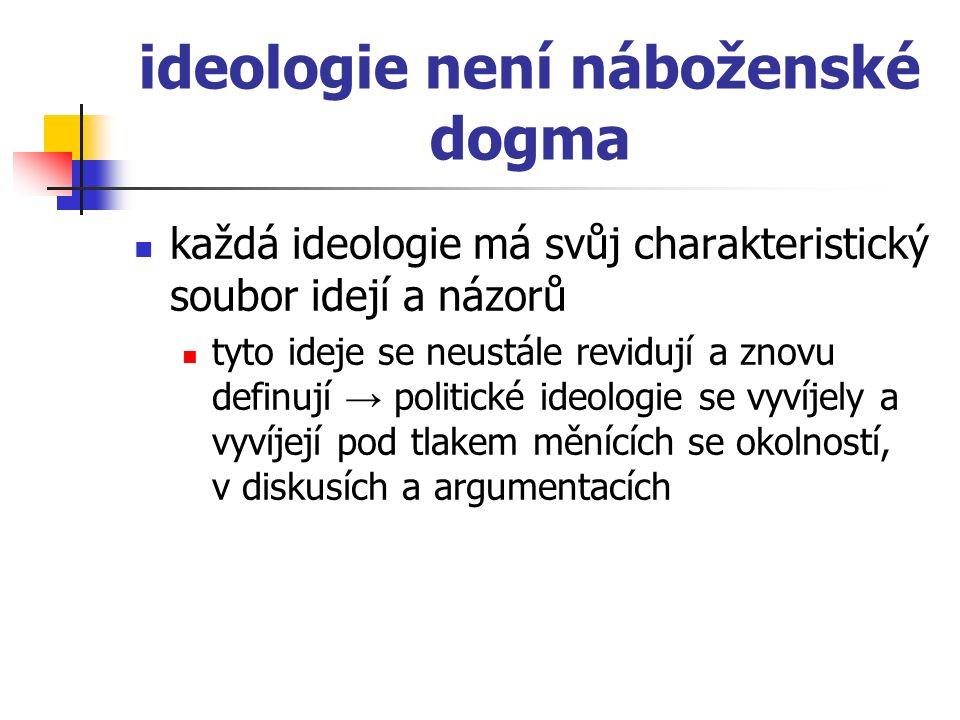 ideologie není náboženské dogma každá ideologie má svůj charakteristický soubor idejí a názorů tyto ideje se neustále revidují a znovu definují → poli