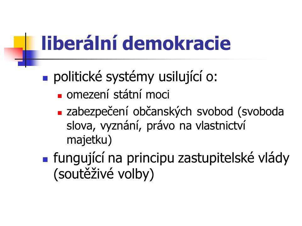 liberální demokracie politické systémy usilující o: omezení státní moci zabezpečení občanských svobod (svoboda slova, vyznání, právo na vlastnictví ma