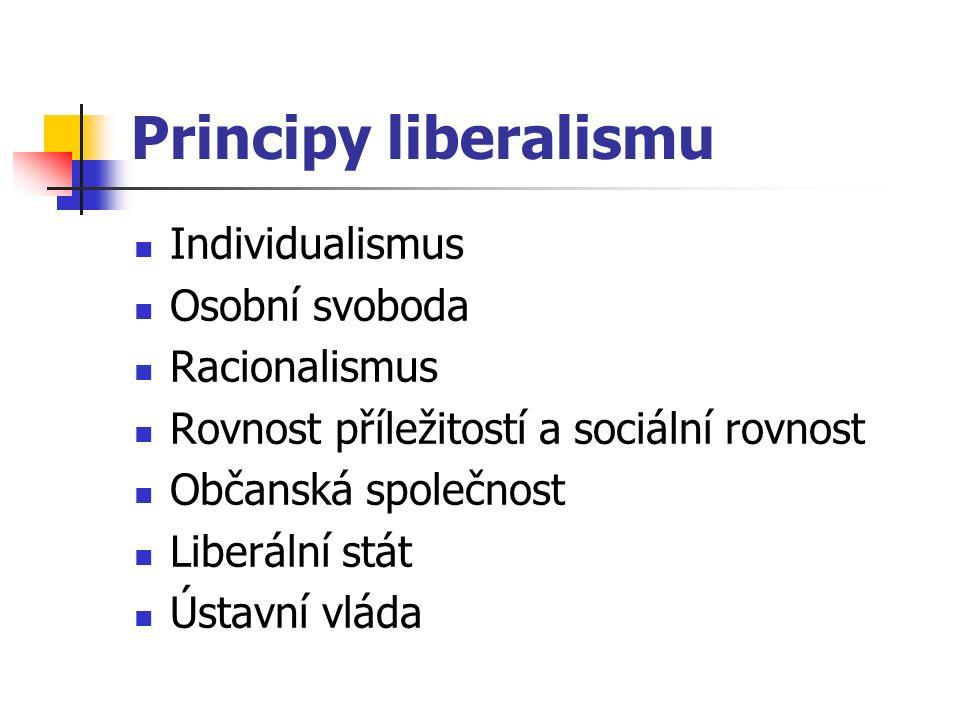 Principy liberalismu Individualismus Osobní svoboda Racionalismus Rovnost příležitostí a sociální rovnost Občanská společnost Liberální stát Ústavní v