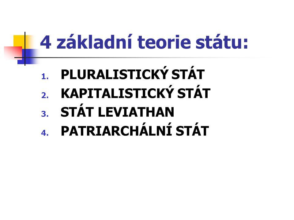 4 základní teorie státu: 1. PLURALISTICKÝ STÁT 2. KAPITALISTICKÝ STÁT 3. STÁT LEVIATHAN 4. PATRIARCHÁLNÍ STÁT
