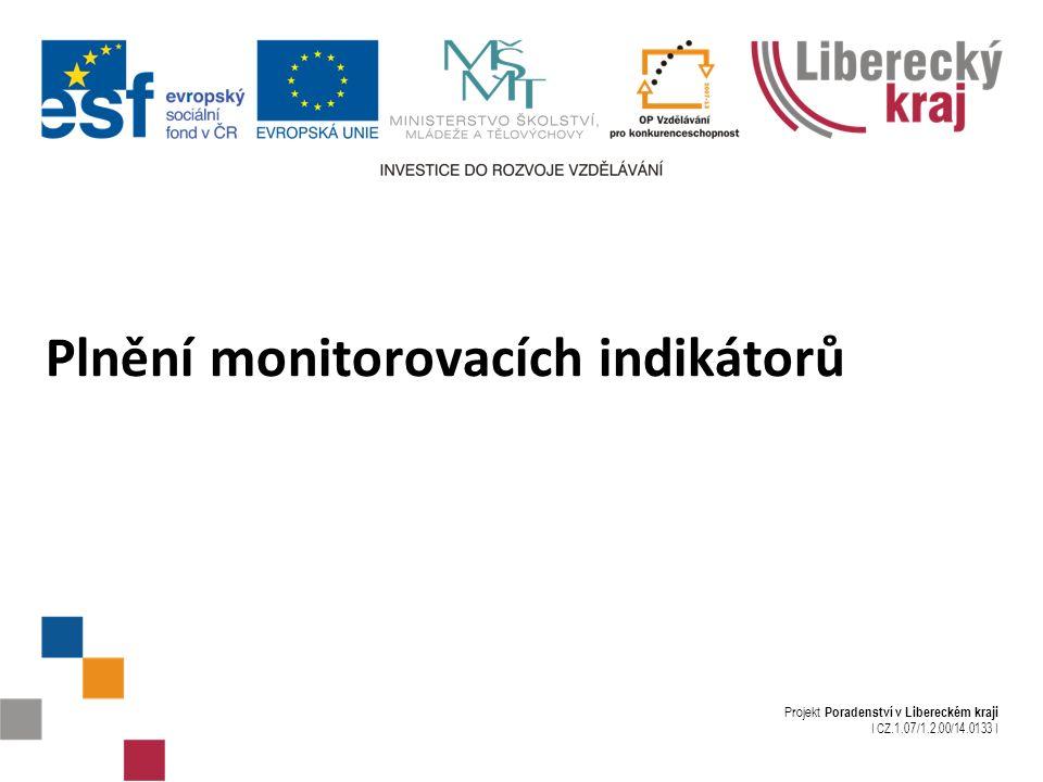 Projekt Poradenství v Libereckém kraji I CZ.1.07/1.2.00/14.0133 I Plnění monitorovacích indikátorů