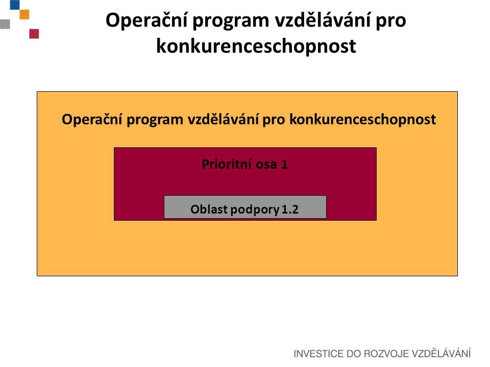 Operační program vzdělávání pro konkurenceschopnost Prioritní osa 1 Oblast podpory 1.2 Operační program vzdělávání pro konkurenceschopnost