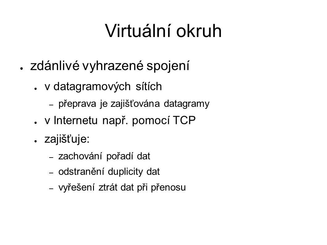 Virtuální okruh ● zdánlivé vyhrazené spojení ● v datagramových sítích – přeprava je zajišťována datagramy ● v Internetu např. pomocí TCP ● zajišťuje: