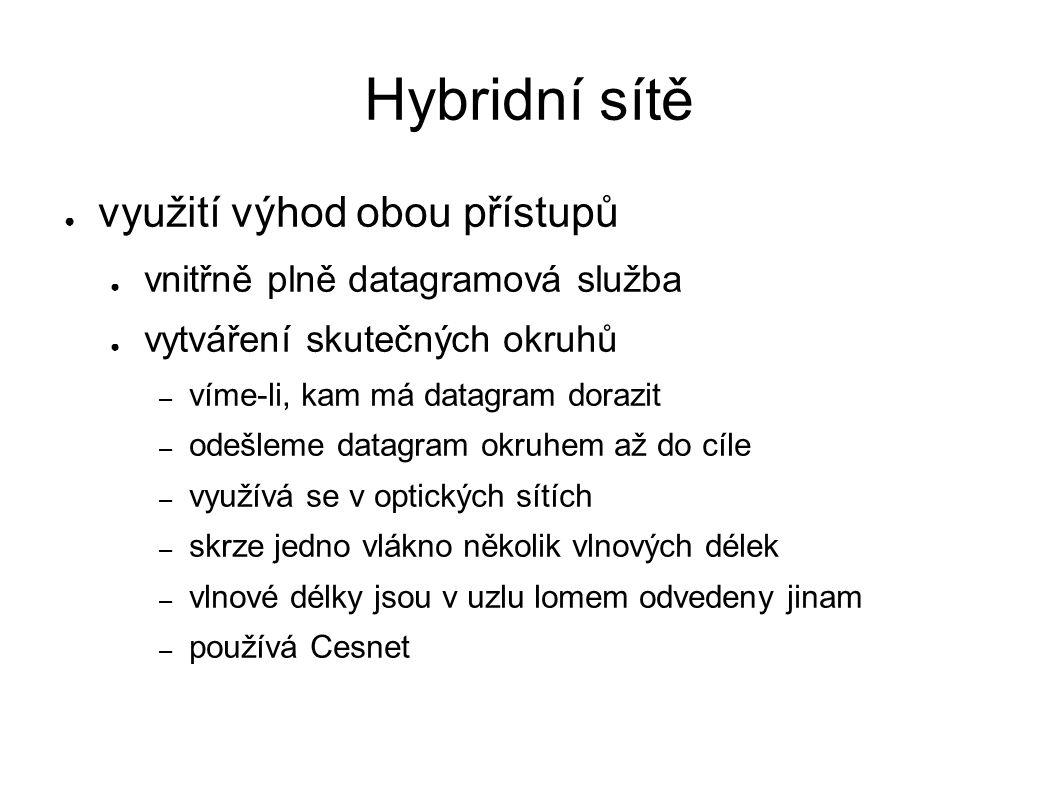 Hybridní sítě ● využití výhod obou přístupů ● vnitřně plně datagramová služba ● vytváření skutečných okruhů – víme-li, kam má datagram dorazit – odešl