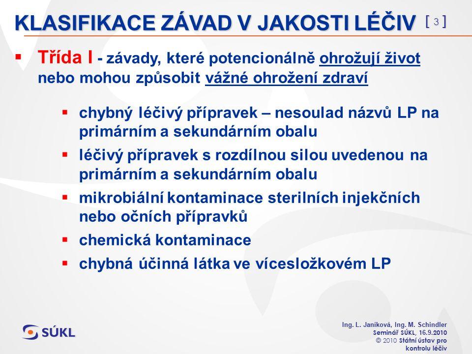 [ 14 ] Ing.L. Janíková, Ing. M. Schindler Seminář SÚKL, 1 6.