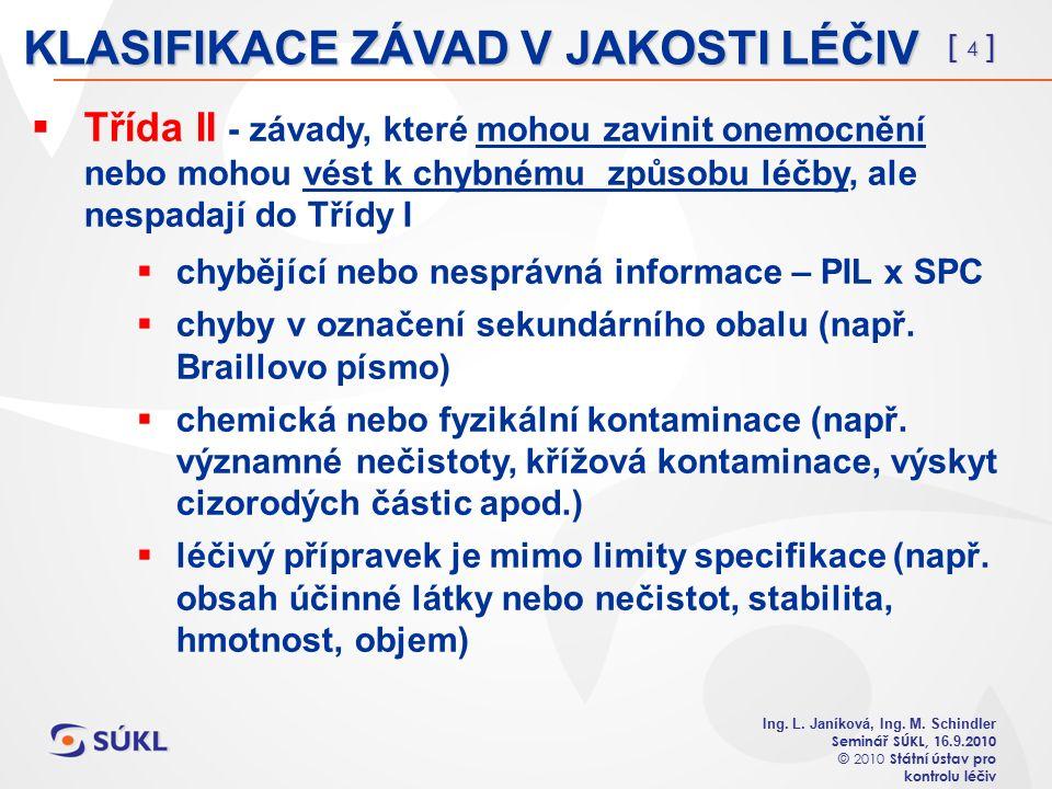 [ 15 ] Ing.L. Janíková, Ing. M. Schindler Seminář SÚKL, 1 6.