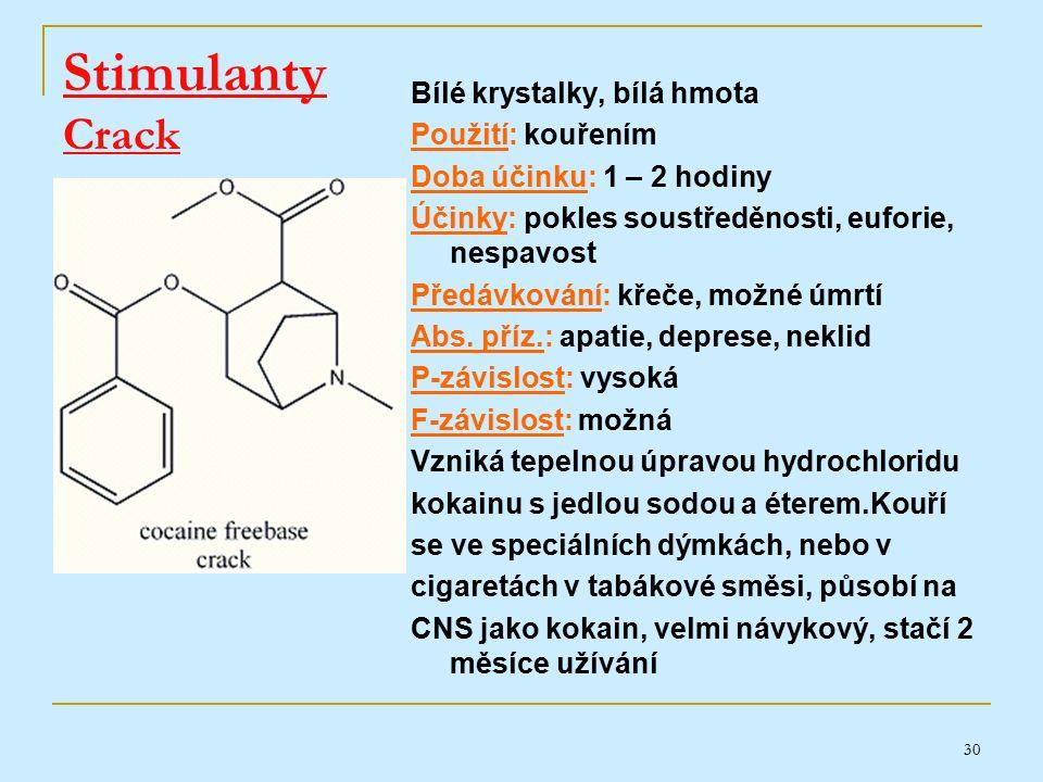 30 Stimulanty Crack Bílé krystalky, bílá hmota Použití: kouřením Doba účinku: 1 – 2 hodiny Účinky: pokles soustředěnosti, euforie, nespavost Předávkování: křeče, možné úmrtí Abs.