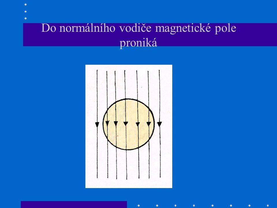 Do normálního vodiče magnetické pole proniká