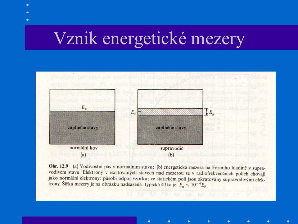 Vznik energetické mezery
