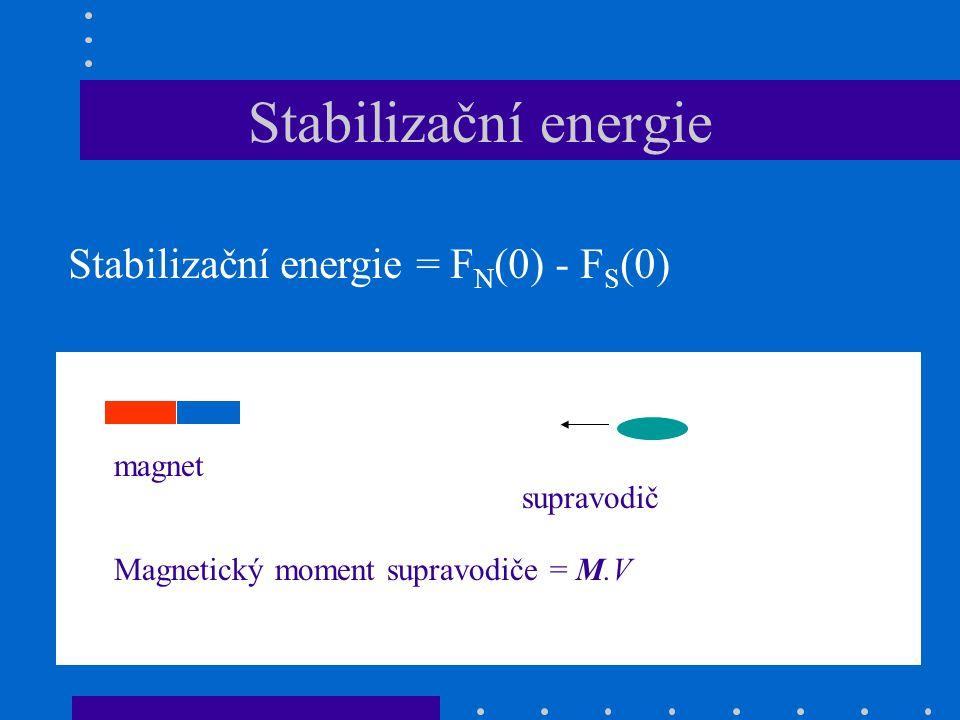 Stabilizační energie Stabilizační energie = F N (0) - F S (0) magnet supravodič Magnetický moment supravodiče = M.V
