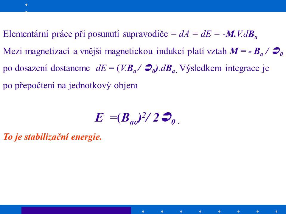 Elementární práce při posunutí supravodiče = dA = dE = -M.V.dB a Mezi magnetizací a vnější magnetickou indukcí platí vztah M = - B a /  0 po dosazení dostaneme dE = (V.B a /  0 ).dB a.