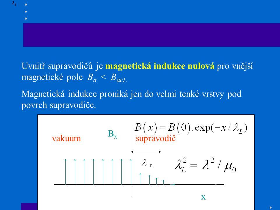 Uvnitř supravodičů je magnetická indukce nulová pro vnější magnetické pole B a < B ac1.