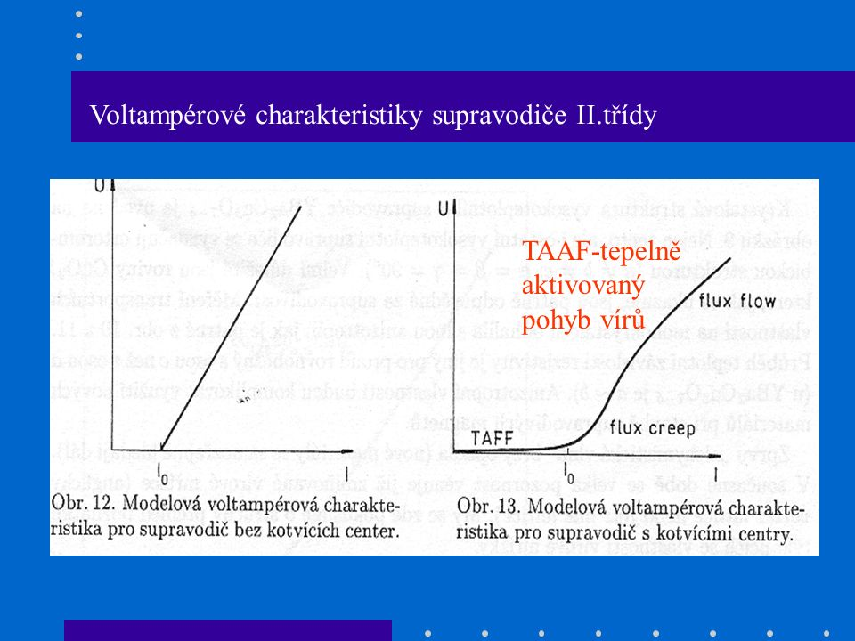 TAAF-tepelně aktivovaný pohyb vírů Voltampérové charakteristiky supravodiče II.třídy