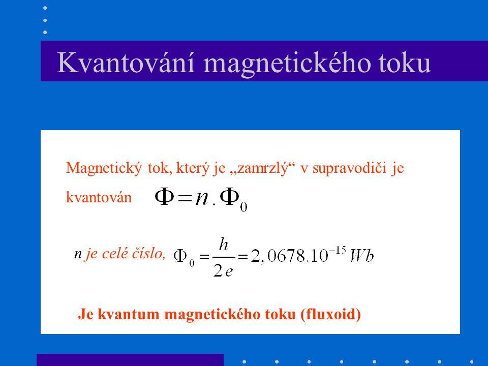"""Kvantování magnetického toku Magnetický tok, který je """"zamrzlý v supravodiči je kvantován n je celé číslo, Je kvantum magnetického toku (fluxoid)"""
