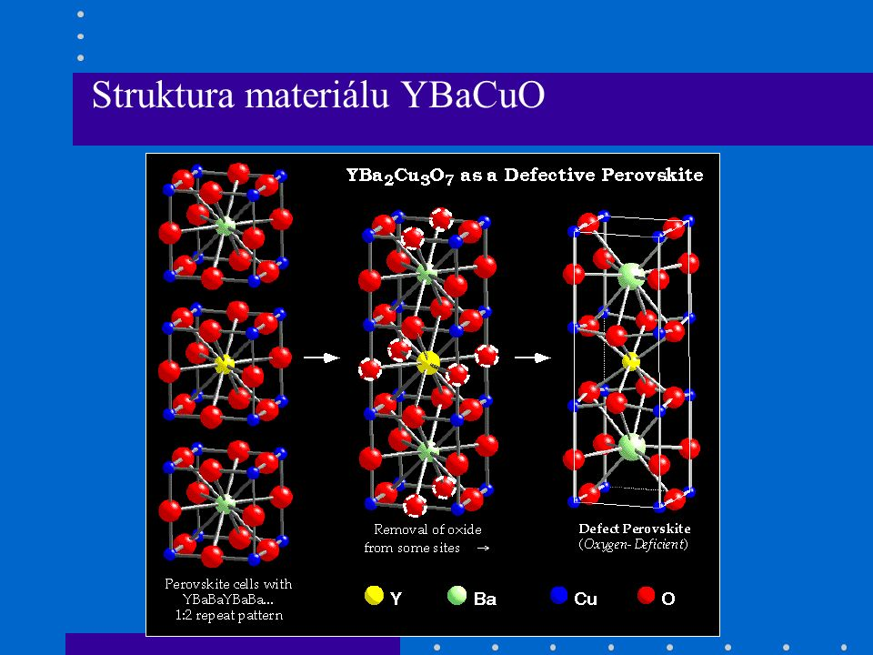Struktura materiálu YBaCuO