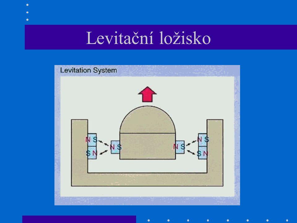 Levitační ložisko