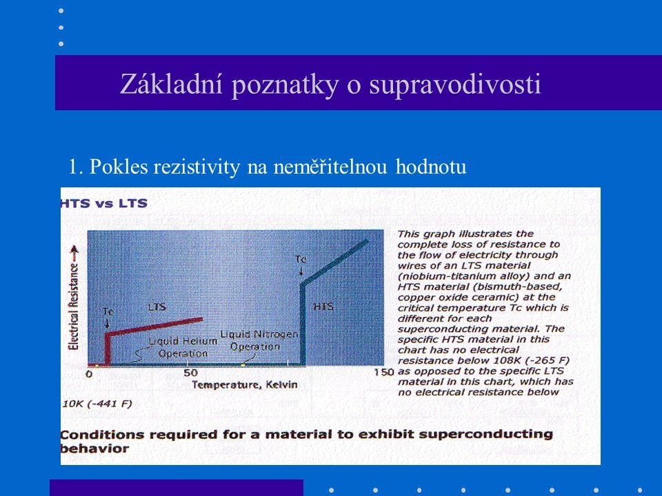 Základní poznatky o supravodivosti 1. Pokles rezistivity na neměřitelnou hodnotu