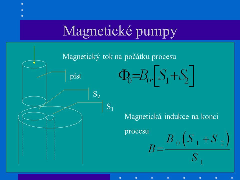 Magnetické pumpy S1S1 S2S2 Magnetický tok na počátku procesu Magnetická indukce na konci procesu píst