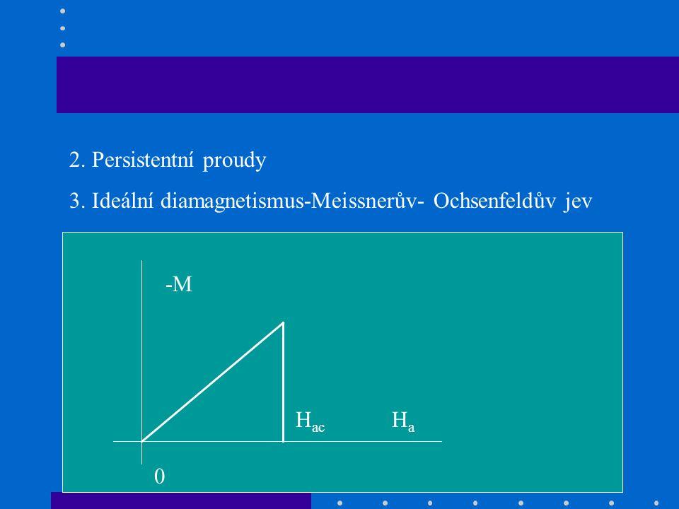 2. Persistentní proudy 3. Ideální diamagnetismus-Meissnerův- Ochsenfeldův jev HaHa -M H ac 0