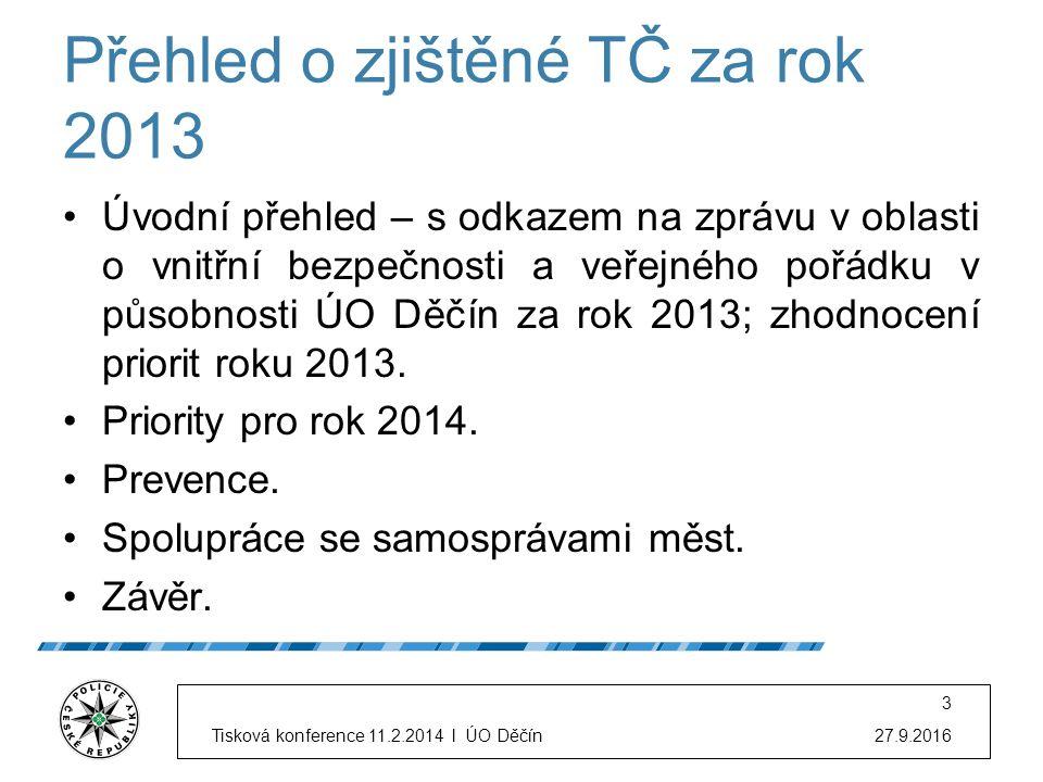 27.9.2016Tisková konference 11.2.2014 l ÚO Děčín 3 Přehled o zjištěné TČ za rok 2013 Úvodní přehled – s odkazem na zprávu v oblasti o vnitřní bezpečnosti a veřejného pořádku v působnosti ÚO Děčín za rok 2013; zhodnocení priorit roku 2013.