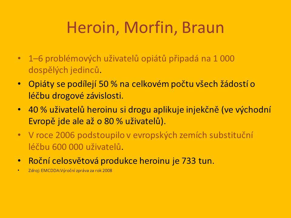 Heroin, Morfin, Braun 1–6 problémových uživatelů opiátů připadá na 1 000 dospělých jedinců.