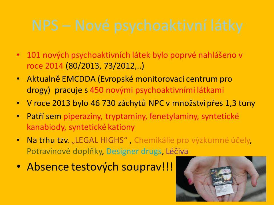 NPS – Nové psychoaktivní látky 101 nových psychoaktivních látek bylo poprvé nahlášeno v roce 2014 (80/2013, 73/2012,..) Aktualně EMCDDA (Evropské monitorovací centrum pro drogy) pracuje s 450 novými psychoaktivními látkami V roce 2013 bylo 46 730 záchytů NPC v množství přes 1,3 tuny Patří sem piperaziny, tryptaminy, fenetylaminy, syntetické kanabiody, syntetické kationy Na trhu tzv.