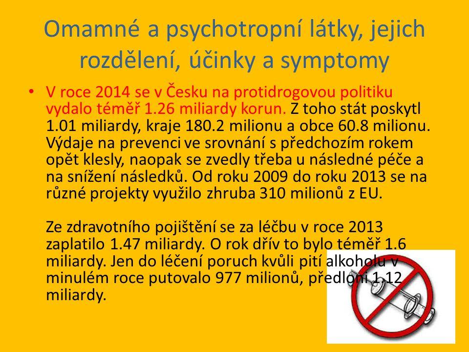 Omamné a psychotropní látky, jejich rozdělení, účinky a symptomy V roce 2014 se v Česku na protidrogovou politiku vydalo téměř 1.26 miliardy korun.