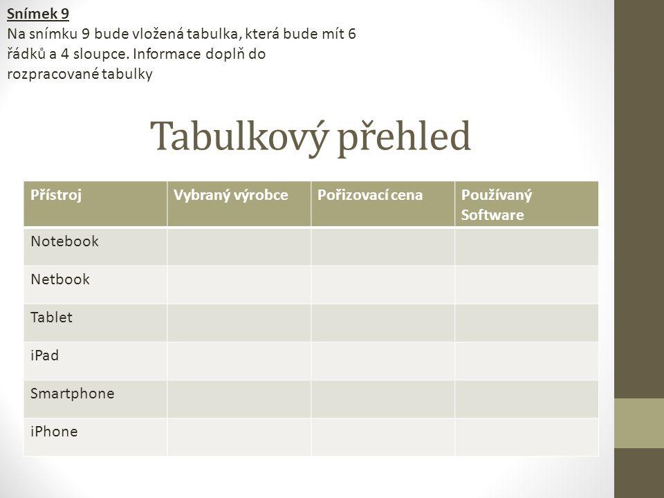 Tabulkový přehled Snímek 9 Na snímku 9 bude vložená tabulka, která bude mít 6 řádků a 4 sloupce. Informace doplň do rozpracované tabulky PřístrojVybra