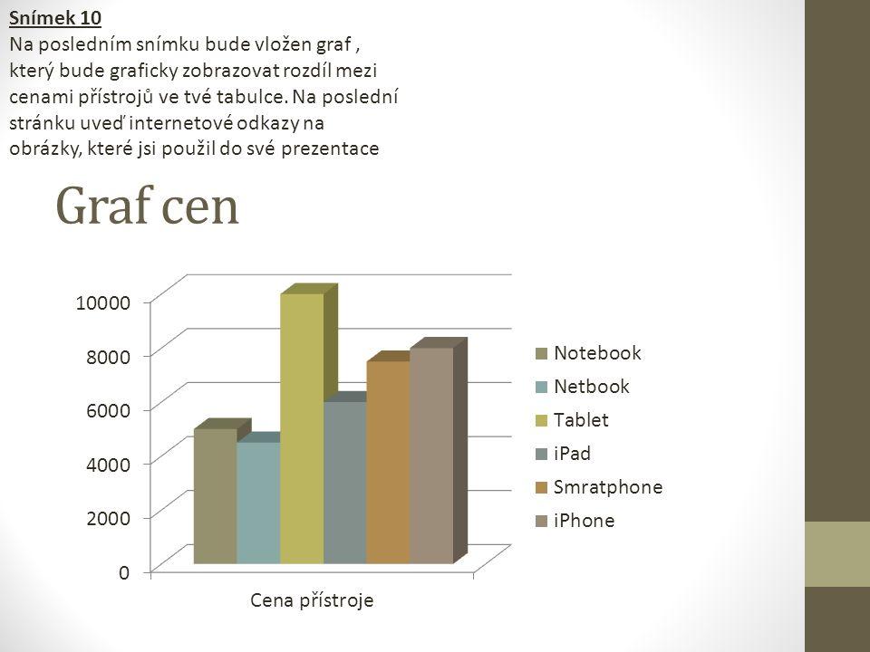 Graf cen Snímek 10 Na posledním snímku bude vložen graf, který bude graficky zobrazovat rozdíl mezi cenami přístrojů ve tvé tabulce. Na poslední strán