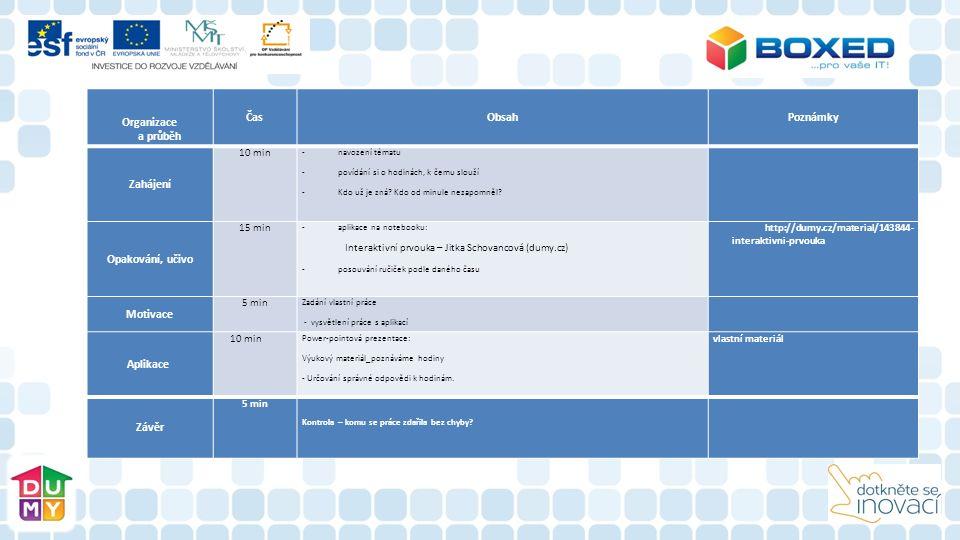 Organizace a průběh ČasObsahPoznámky Zahájení 10 min -navození tématu -povídání si o hodinách, k čemu slouží -Kdo už je zná.