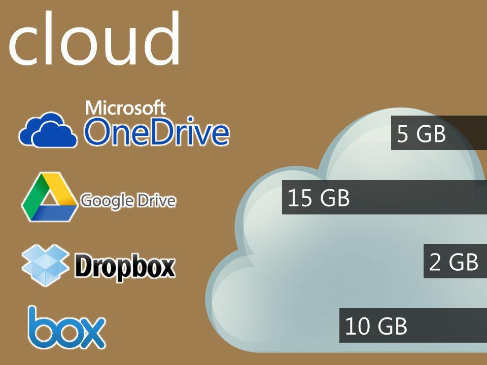 cloud 5 GB 15 GB 2 GB 10 GB