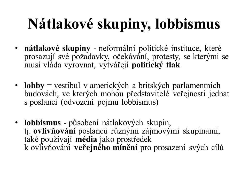 Nátlakové skupiny, lobbismus nátlakové skupiny - neformální politické instituce, které prosazují své požadavky, očekávání, protesty, se kterými se musí vláda vyrovnat, vytvářejí politický tlak lobby = vestibul v amerických a britských parlamentních budovách, ve kterých mohou představitelé veřejnosti jednat s poslanci (odvození pojmu lobbismus) lobbismus - působení nátlakových skupin, tj.